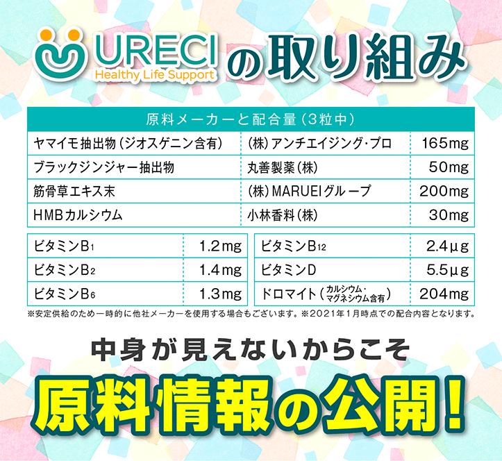 URECIの取り組み 中身が見えないからこそ 原料情報の公開!